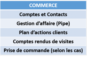 Outils CRM - ADVENTS