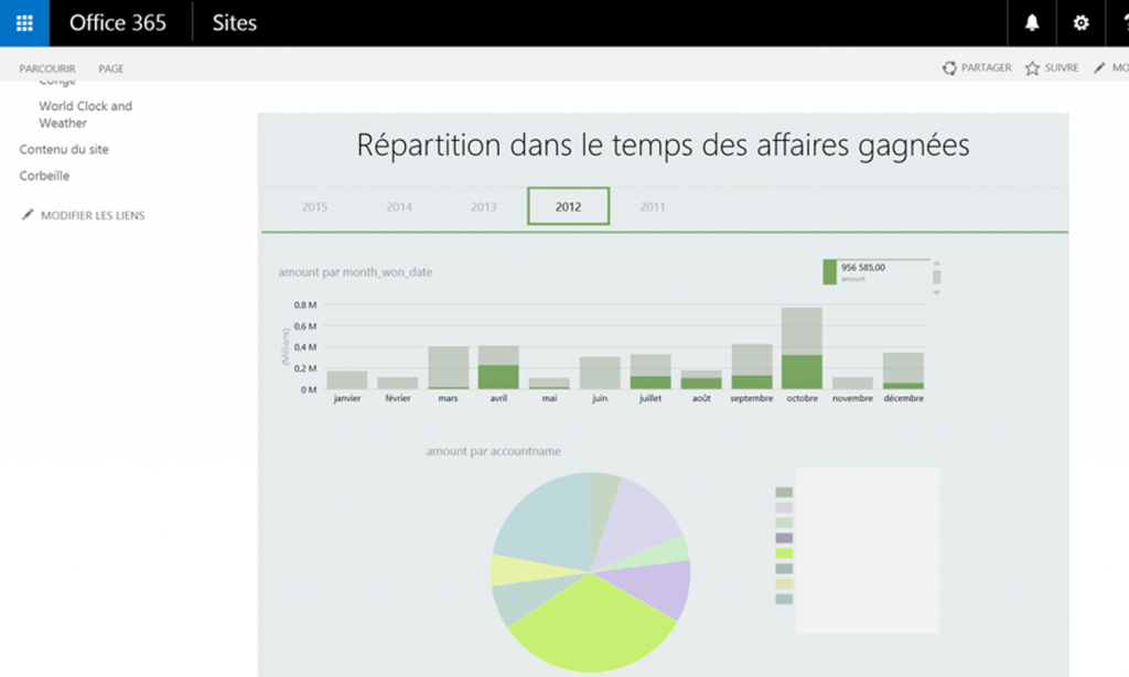 Data vizualisation - Blog ADvents