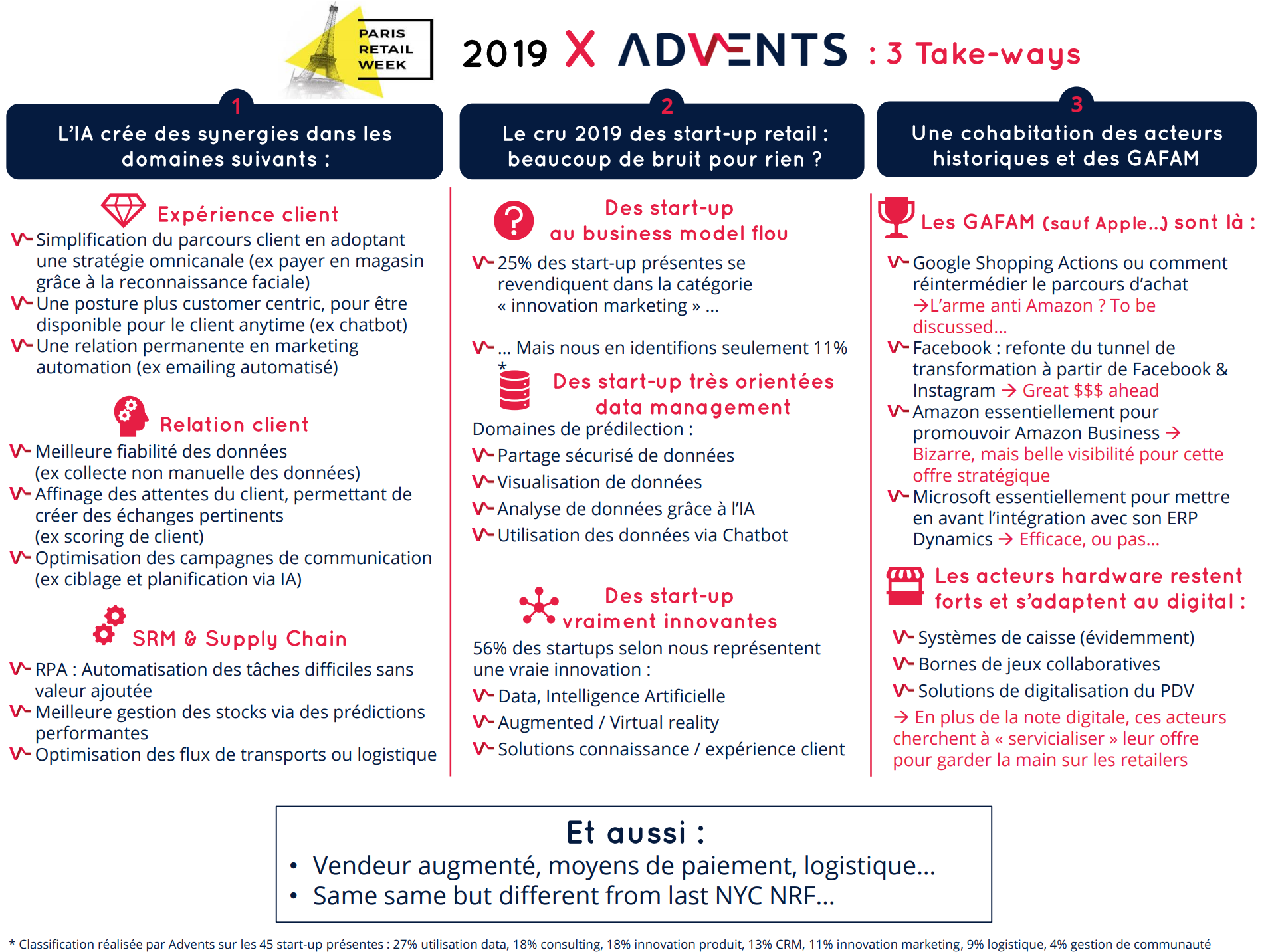 Actu Linkedin 2019-15-10